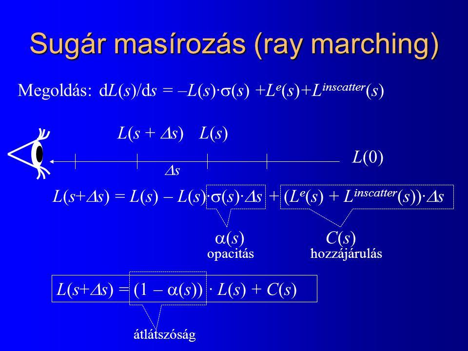 Sugár masírozás (ray marching) L(s +  s) L(s)L(s) C(s)C(s) (s)(s) L(s+  s) = L(s) – L(s)·  (s)·  s + (L e (s) + L inscatter (s))·  s ss opaci