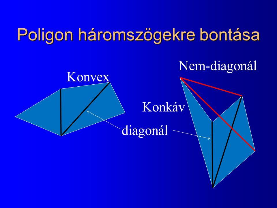 Poligon háromszögekre bontása diagonál Nem-diagonál Konvex Konkáv