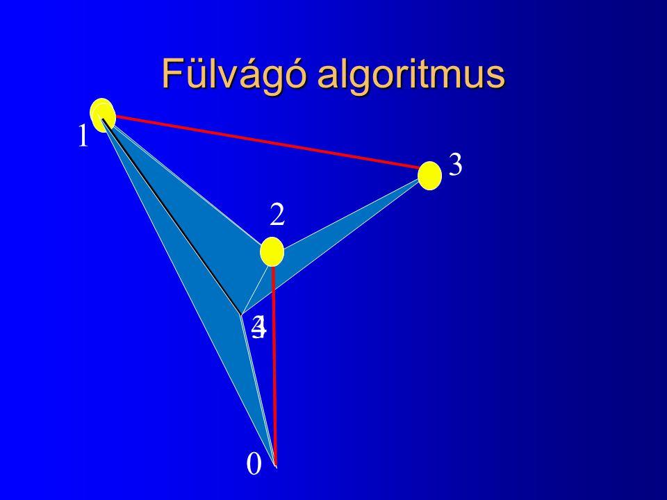 Fülvágó algoritmus 0 1 2 3 43
