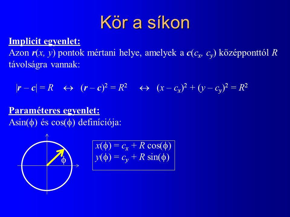 Kör a síkon Implicit egyenlet: Azon r(x, y) pontok mértani helye, amelyek a c(c x, c y ) középponttól R távolságra vannak: |r – c| = R  (r – c) 2 = R 2  (x – c x ) 2 + (y – c y ) 2 = R 2 Paraméteres egyenlet: Asin(  ) és cos(  ) definíciója: x(  ) = c x + R cos(  ) y(  ) = c y + R sin(  ) 