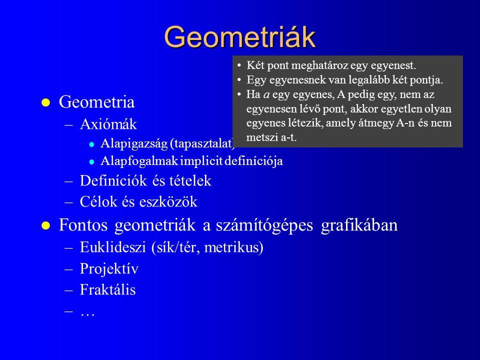 Geometriák l Geometria –Axiómák l Alapigazság (tapasztalat) l Alapfogalmak implicit definíciója –Definíciók és tételek –Célok és eszközök l Fontos geometriák a számítógépes grafikában –Euklideszi (sík/tér, metrikus) –Projektív –Fraktális –… Két pont meghatároz egy egyenest.