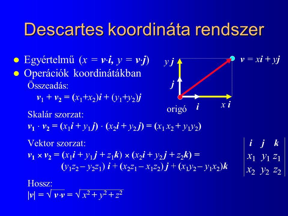 l Egyértelmű (x = v  i, y = v  j) l Operációk koordinátákban Összeadás: v 1 + v 2 = (x 1 +x 2 )i + (y 1 +y 2 )j Skalár szorzat: v 1  v 2 = (x 1 i + y 1 j)  (x 2 i + y 2 j) = (x 1 x 2 + y 1 y 2 ) Vektor szorzat: v 1  v 2 = (x 1 i + y 1 j + z 1 k)  (x 2 i + y 2 j + z 2 k) = (y 1 z 2 – y 2 z 1 ) i + (x 2 z 1 – x 1 z 2 ) j + (x 1 y 2 – y 1 x 2 )k Hossz: |v| =  v  v =  x 2 + y 2 + z 2 Descartes koordináta rendszer x i y j origó i j v = xi + yj i j k x 1 y 1 z 1 x 2 y 2 z 2