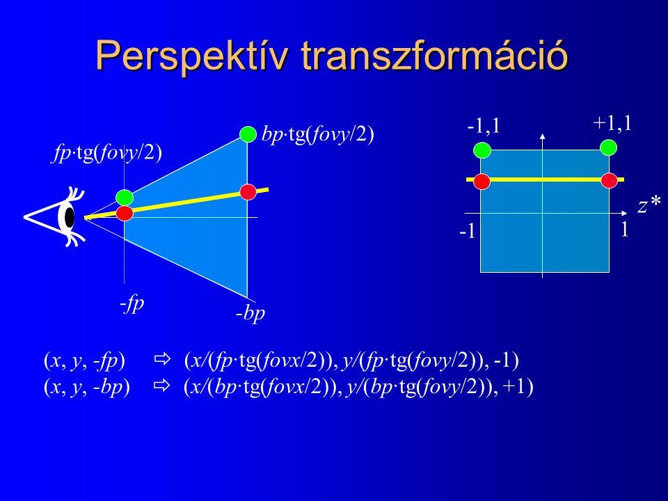 -fp -bp Perspektív transzformáció bp · tg(fovy/2) 1 z* fp · tg(fovy/2) (x, y, -fp)  (x/(fp·tg(fovx/2)), y/(fp·tg(fovy/2)), -1) (x, y, -bp)  (x/(bp·tg(fovx/2)), y/(bp·tg(fovy/2)), +1) -1,1 +1,1