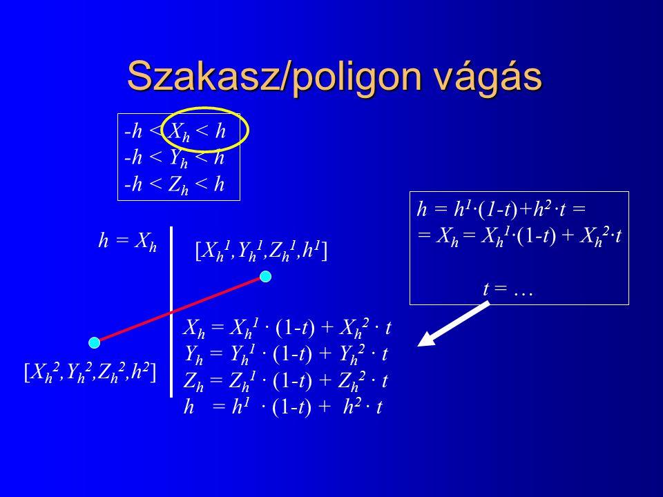Szakasz/poligon vágás h = X h [X h 1,Y h 1,Z h 1,h 1 ] [X h 2,Y h 2,Z h 2,h 2 ] X h = X h 1 · (1-t) + X h 2 · t Y h = Y h 1 · (1-t) + Y h 2 · t Z h = Z h 1 · (1-t) + Z h 2 · t h = h 1 · (1-t) + h 2 · t h = h 1 ·(1-t)+h 2 ·t = = X h = X h 1 ·(1-t) + X h 2 ·t t = … -h < X h < h -h < Y h < h -h < Z h < h