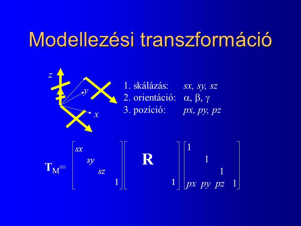 1 Modellezési transzformáció 1. skálázás:sx, sy, sz 2.