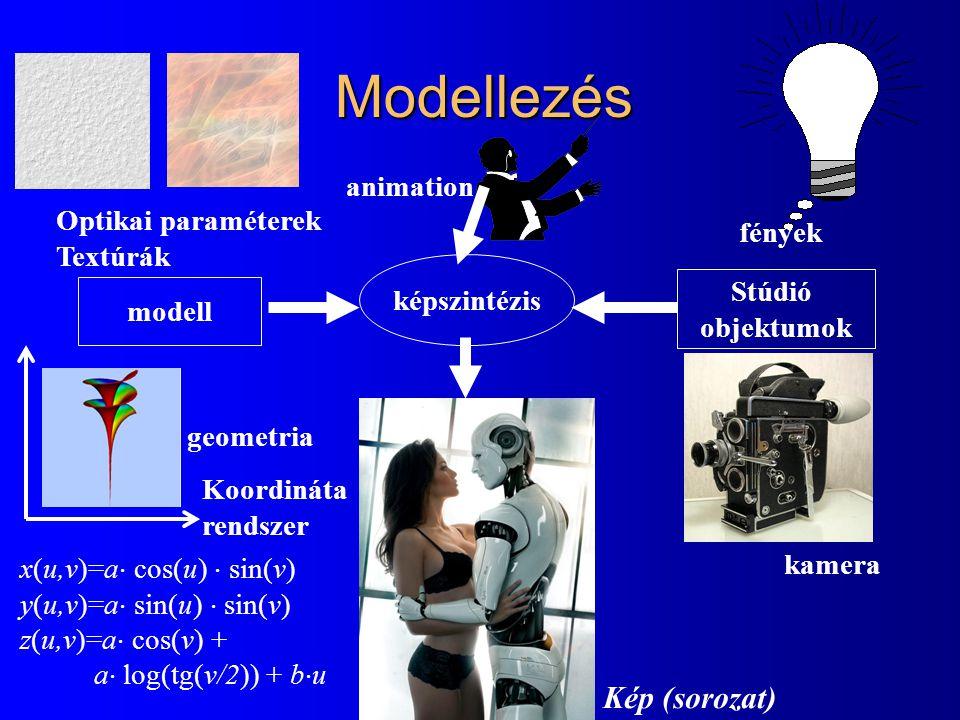 Modellezés geometria fények kamera Optikai paraméterek Textúrák modell Stúdió objektumok animation képszintézis x(u,v)=a  cos(u)  sin(v) y(u,v)=a 