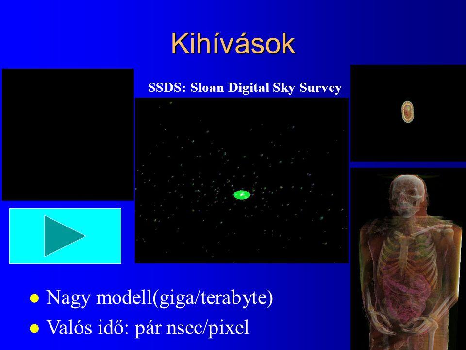 Kihívások l Nagy modell(giga/terabyte) l Valós idő: pár nsec/pixel SSDS: Sloan Digital Sky Survey