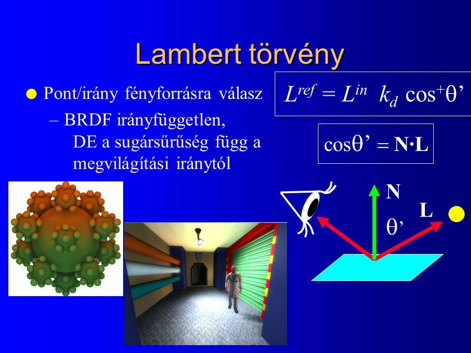 Lambert törvény l Pont/irány fényforrásra válasz –BRDF irányfüggetlen, DE a sugársűrűség függ a megvilágítási iránytól L ref = L in k d cos +  ' '' L N cos  '  N·L