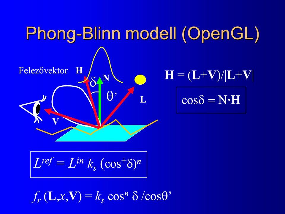 Phong-Blinn modell (OpenGL) H = (L+V)/|L+V| ''  Felezővektor V L H cos  ·  L ref = L in k s ( cos +  n f r (L,x,V) = k s cos n  cos  ' N
