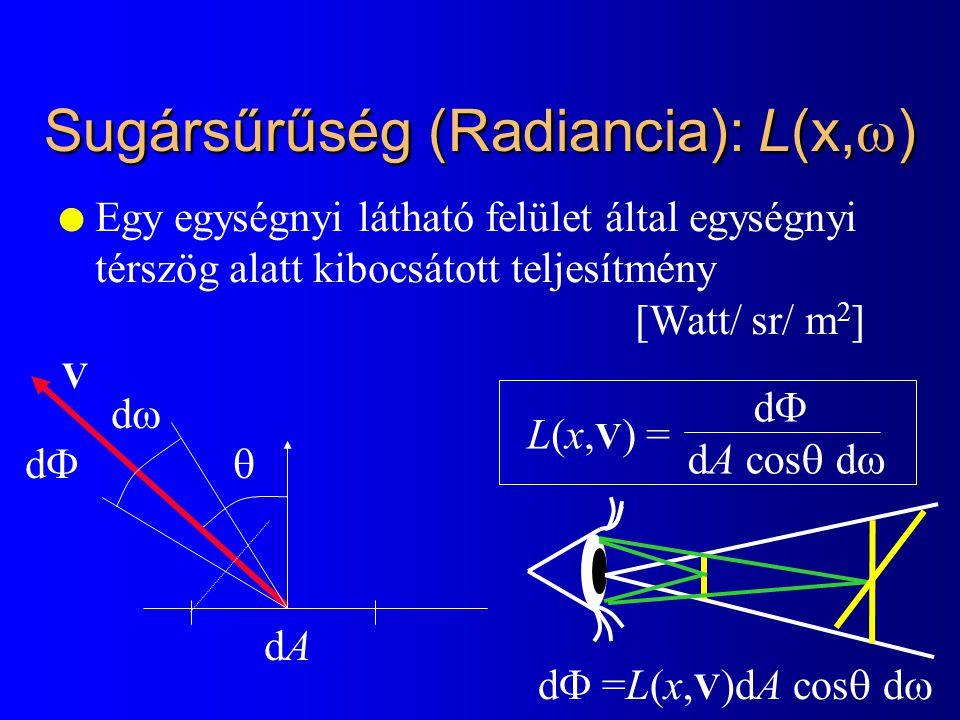 Sugársűrűség (Radiancia): L(x,  ) l Egy egységnyi látható felület által egységnyi térszög alatt kibocsátott teljesítmény [Watt/ sr/ m 2 ] dd dAdA  dd L(x, V ) = V d  dA cos  d  d  =L(x, V )dA cos  d 