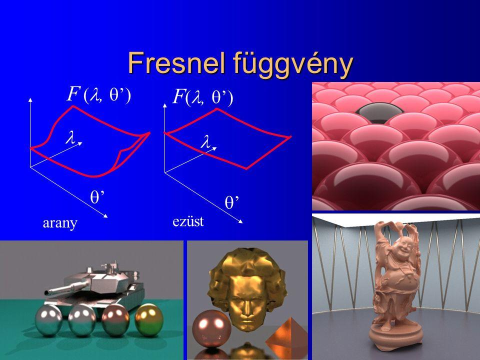 Rücskös felületek class RoughSurface { Color kd, ks; // r,g,b float shininess; public: Color ReflectedRadiance(Vector& L, Vector& N, Vector& V, Color Lin) { float costheta = N * L; if (costheta < 0) return Color(0, 0, 0); Color Lref= Lin * kd * costheta;// diffuse reflection Vector H = L + V; H.Normalize ( ); float cosdelta = N * H; if (cosdelta < 0) return Lref; Lref = Lref + Lin * ks * pow(cosdelta, shininess);// glossy reflection return Lref; } };