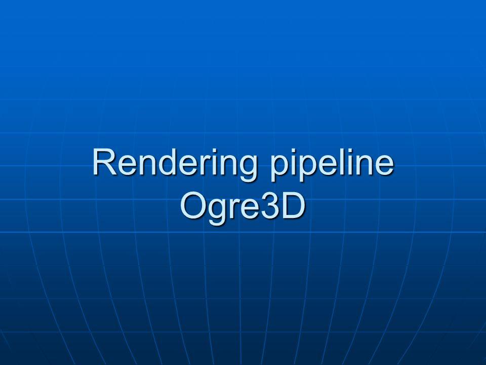 Rendering pipeline Ogre3D