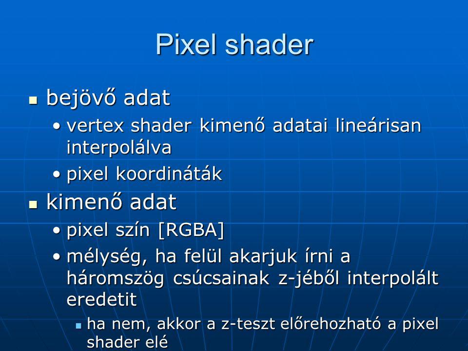 Pixel shader bejövő adat bejövő adat vertex shader kimenő adatai lineárisan interpolálvavertex shader kimenő adatai lineárisan interpolálva pixel koor