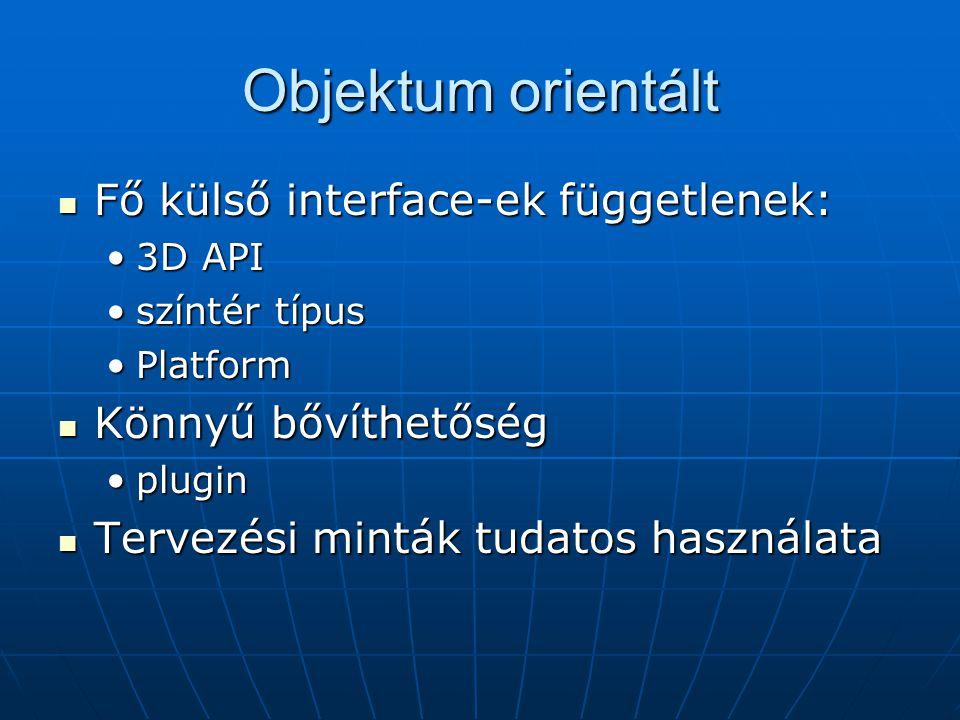 Objektum orientált Fő külső interface-ek függetlenek: Fő külső interface-ek függetlenek: 3D API3D API színtér típusszíntér típus PlatformPlatform Könn