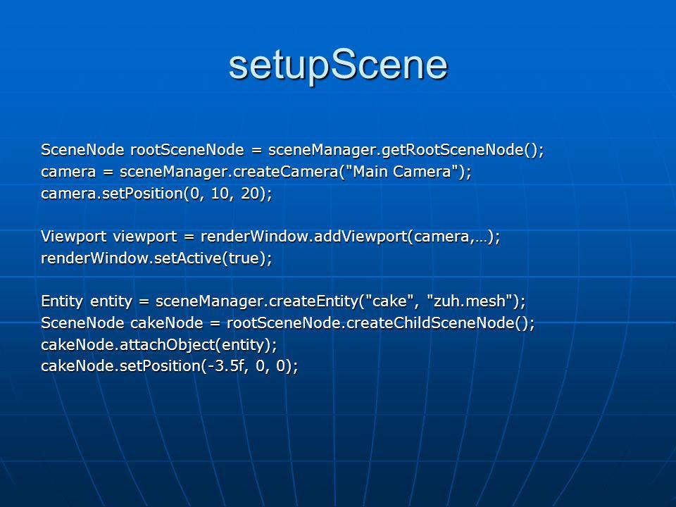 setupScene SceneNode rootSceneNode = sceneManager.getRootSceneNode(); camera = sceneManager.createCamera(