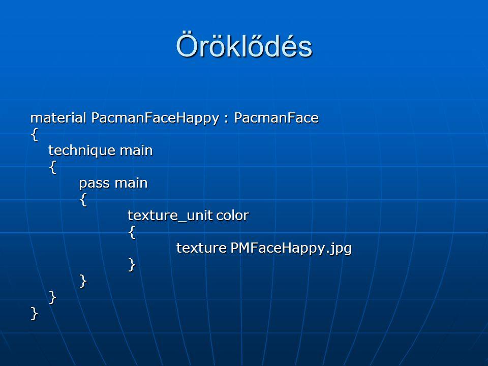Öröklődés material PacmanFaceHappy : PacmanFace { technique main { pass main { texture_unit color { texture PMFaceHappy.jpg }}}}