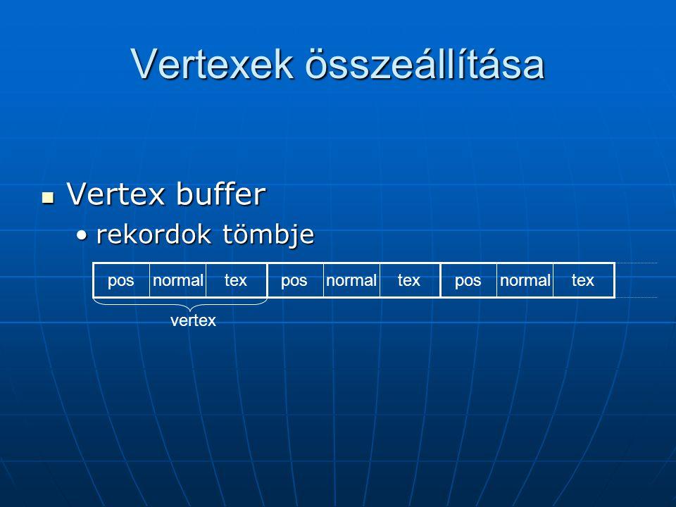Vertexek összeállítása Vertex buffer Vertex buffer rekordok tömbjerekordok tömbje posnormaltexposnormaltexposnormaltex vertex