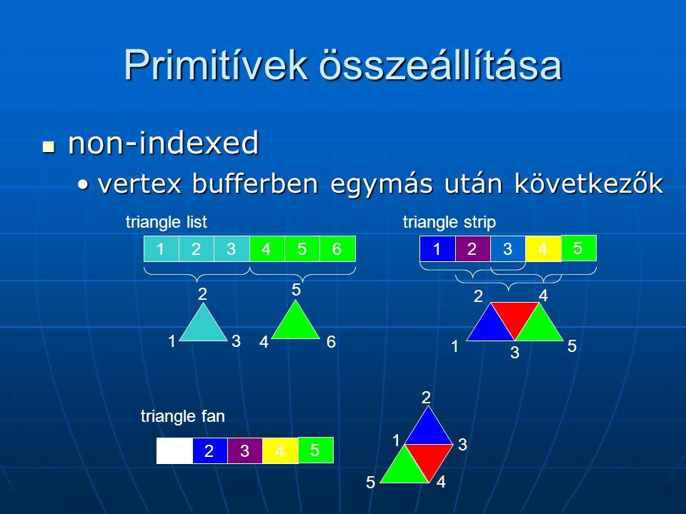Primitívek összeállítása non-indexed non-indexed vertex bufferben egymás után következőkvertex bufferben egymás után következők 1234561234 triangle li