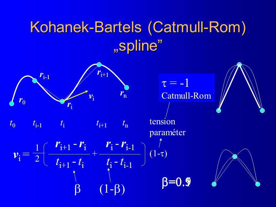 """Kohanek-Bartels (Catmull-Rom) """"spline t0t0 t i-1 titi t i+1 tntn r0r0 r i-1 riri r i+1 rnrn v i = 1212 r i+1 - r i t i+1 - t i r i - r i-1 t i - t i-1 + (1-  ) tension paraméter  = 1  = 0 Catmull-Rom  = -1(1-  )   =0.5  =0.9  =0.1 vivi"""