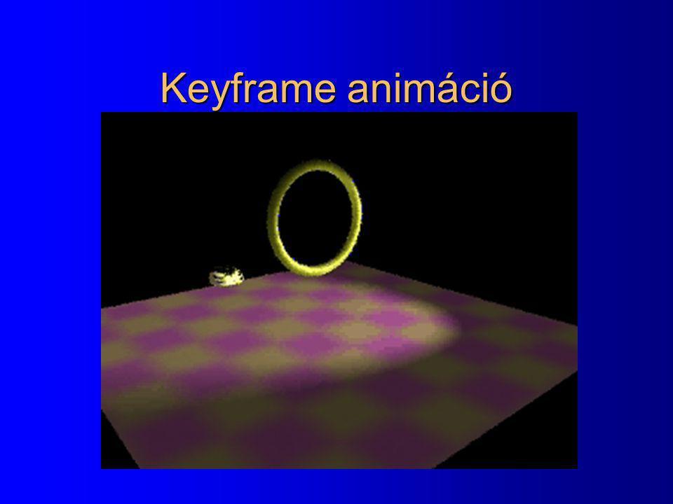 Keyframe animáció