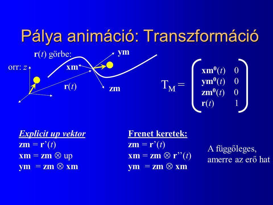Pálya animáció: Transzformáció Explicit up vektorFrenet keretek: zm = r'(t)zm = r'(t) xm = zm  upxm = zm  r''(t) ym = zm  xmym = zm  xm zm xm ym TM =TM = xm 0 (t) 0 ym 0 (t) 0 zm 0 (t) 0 r(t) 1 A függőleges, amerre az erő hat r(t) görbe: r(t)r(t) orr: z