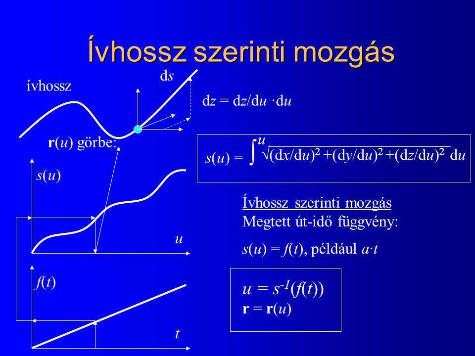 Ívhossz szerinti mozgás r(u) görbe: s(u) =  s(u)s(u) u Ívhossz szerinti mozgás Megtett út-idő függvény: s(u) = f(t), például a·t u = s -1 (f(t)) r = r(u) ívhossz  (dx/du) 2 +(dy/du) 2 +(dz/du) 2 du f(t)f(t) t u dsds dz = dz/du ·du