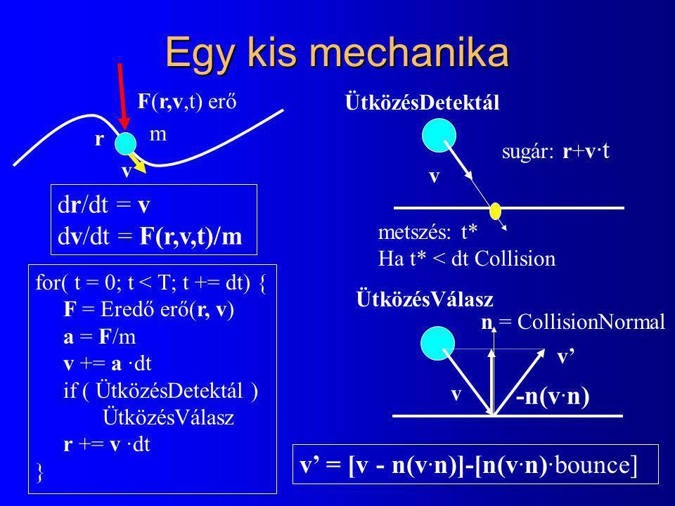 Egy kis mechanika F(r,v,t) erő m for( t = 0; t < T; t += dt) { F = Eredő erő(r, v) a = F/m v += a ·dt if ( ÜtközésDetektál ) ÜtközésVálasz r += v ·dt } v n = CollisionNormal v' v' = [v - n(v·n)]-[n(v·n)·bounce] v sugár: r+v ·t metszés: t* Ha t* < dt Collision ÜtközésDetektál ÜtközésVálasz dr/dt = v dv/dt = F(r,v,t)/m -n(v·n) r v