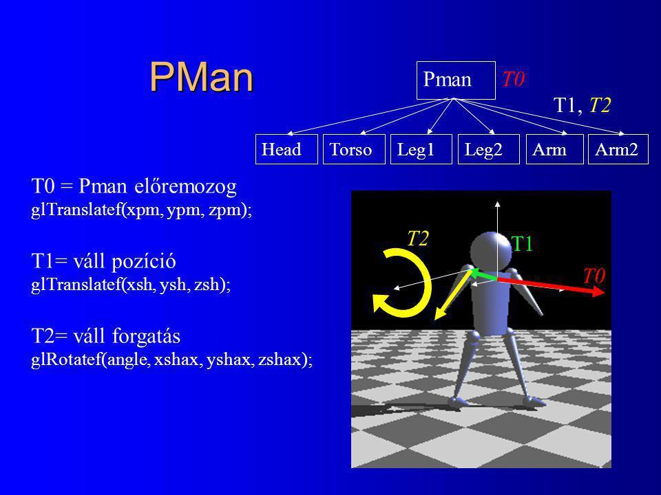 PMan T0 = Pman előremozog glTranslatef(xpm, ypm, zpm); T1= váll pozíció glTranslatef(xsh, ysh, zsh); T2= váll forgatás glRotatef(angle, xshax, yshax, zshax); T0 T1 T2 Pman HeadTorsoLeg1Leg2ArmArm2 T0 T1, T2