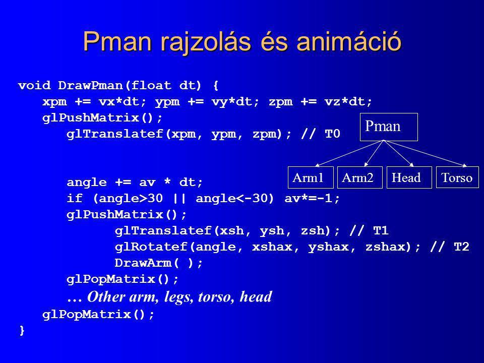 Pman rajzolás és animáció void DrawPman(float dt) { xpm += vx*dt; ypm += vy*dt; zpm += vz*dt; glPushMatrix(); glTranslatef(xpm, ypm, zpm); // T0 angle += av * dt; if (angle>30 || angle<-30) av*=-1; glPushMatrix(); glTranslatef(xsh, ysh, zsh); // T1 glRotatef(angle, xshax, yshax, zshax); // T2 DrawArm( ); glPopMatrix(); … Other arm, legs, torso, head glPopMatrix(); } Pman Arm1Arm2HeadTorso