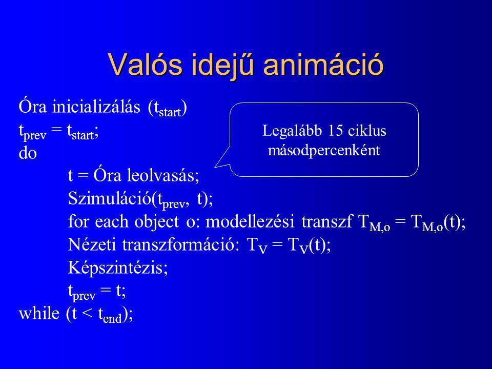 Valós idejű animáció Óra inicializálás (t start ) t prev = t start ; do t = Óra leolvasás; Szimuláció(t prev, t); for each object o: modellezési transzf T M,o = T M,o (t); Nézeti transzformáció: T V = T V (t); Képszintézis; t prev = t; while (t < t end ); Legalább 15 ciklus másodpercenként