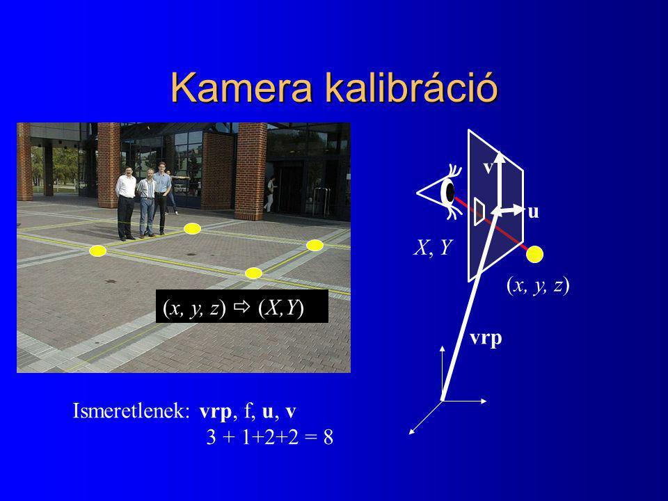 Kamera kalibráció (x, y, z)  (X,Y) Ismeretlenek: vrp, f, u, v 3 + 1+2+2 = 8 X, Y v u vrp (x, y, z)