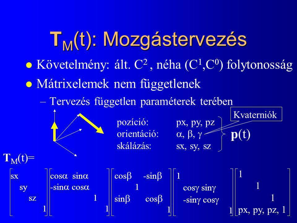 cos  sin  -sin  cos  1 T M (t): Mozgástervezés l Követelmény: ált. C 2, néha (C 1,C 0 ) folytonosság l Mátrixelemek nem függetlenek –Tervezés függ