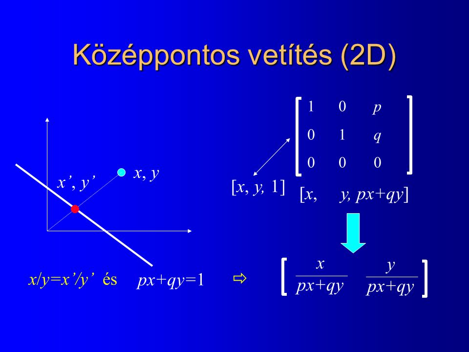 Középpontos vetítés (2D) 1  0 p 0 1 q 0 0 0 [x, y, 1] [x, y, px+qy] x px+qy y px+qy x, y x', y' px+qy=1 x/y=x'/y' és 