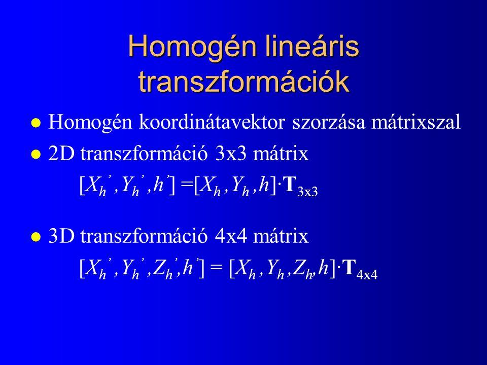 Homogén lineáris transzformációk l Homogén koordinátavektor szorzása mátrixszal l 2D transzformáció 3x3 mátrix [X h ',Y h ',h ' ] =[X h,Y h,h]·T 3x3 l 3D transzformáció 4x4 mátrix [X h ',Y h ',Z h ',h ' ] = [X h,Y h,Z h,h]·T 4x4