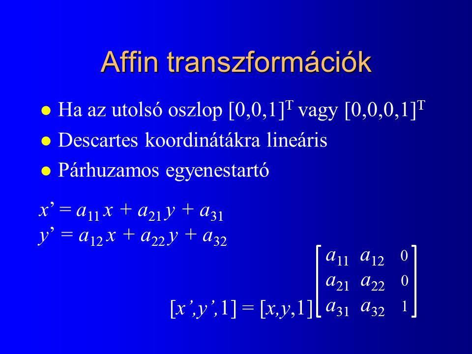 Affin transzformációk l Ha az utolsó oszlop [0,0,1] T vagy [0,0,0,1] T l Descartes koordinátákra lineáris l Párhuzamos egyenestartó [x',y',1] = [x,y,1] a 11 a 12 0 a 21 a 22 0 a 31 a 32 1 x' = a 11 x + a 21 y + a 31 y' = a 12 x + a 22 y + a 32