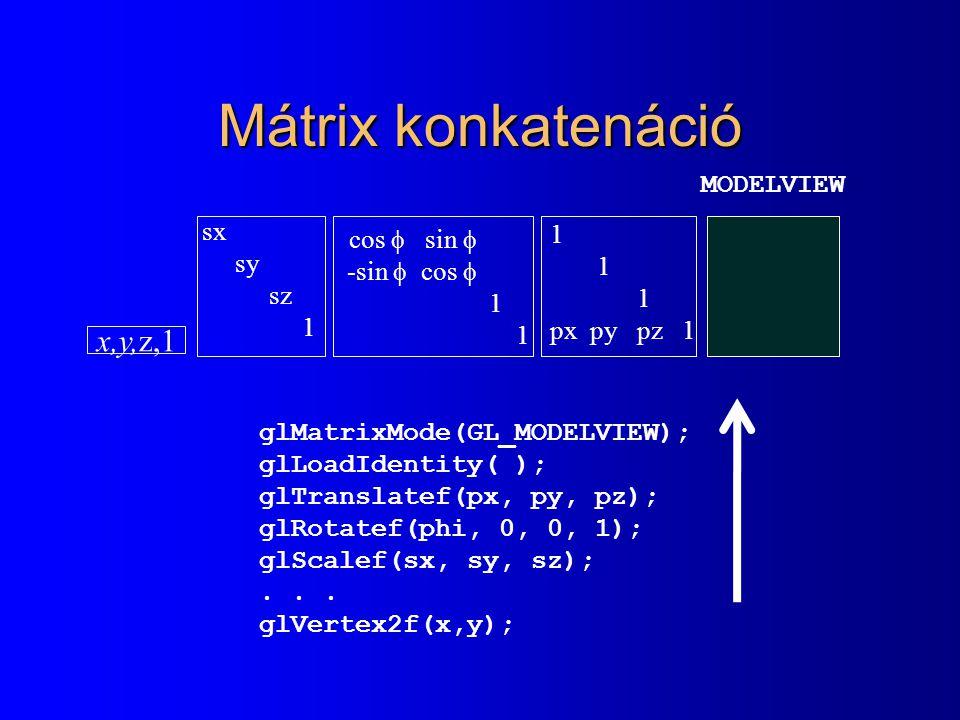 Mátrix konkatenáció x,y,z,1 1 px py pz 1 cos  sin  -sin  cos  1 sx sy sz 1 glMatrixMode(GL_MODELVIEW); glLoadIdentity( ); glTranslatef(px, py,