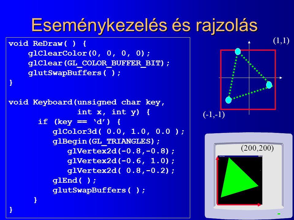 Eseménykezelés és rajzolás void ReDraw( ) { glClearColor(0, 0, 0, 0); glClear(GL_COLOR_BUFFER_BIT); glutSwapBuffers( ); } void Keyboard(unsigned char