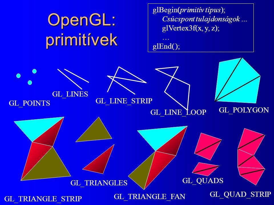 OpenGL: primitívek GL_POINTS GL_LINES GL_LINE_STRIP GL_LINE_LOOP GL_POLYGON GL_TRIANGLE_STRIP GL_TRIANGLES GL_TRIANGLE_FAN GL_QUADS GL_QUAD_STRIP glBe