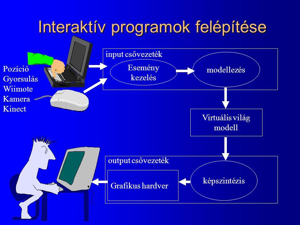 OpenGL alkalmazás (GLUT) main függvény l Ablak megnyitás l Rajzolási állapot inicializálás l Display callback: –képernyő törlés, állapotváltás, rajzolás, buffercsere l Reshape callback: –Nézet (viewport), kamera transzformácó átállítása l Input callback (mouse, keyboard) l Idle callback (animáció) l Üzenethurok
