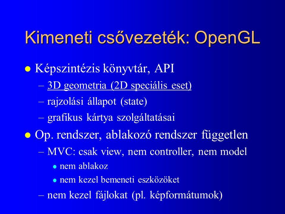 Kimeneti csővezeték: OpenGL l Képszintézis könyvtár, API –3D geometria (2D speciális eset) –rajzolási állapot (state) –grafikus kártya szolgáltatásai