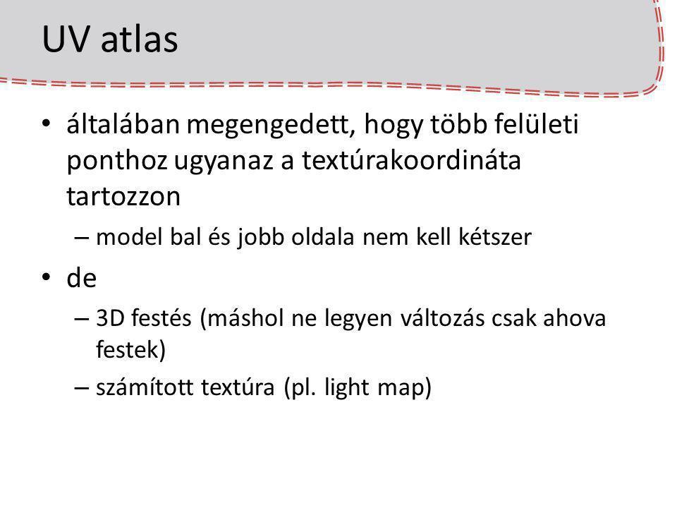 UV atlas általában megengedett, hogy több felületi ponthoz ugyanaz a textúrakoordináta tartozzon – model bal és jobb oldala nem kell kétszer de – 3D festés (máshol ne legyen változás csak ahova festek) – számított textúra (pl.