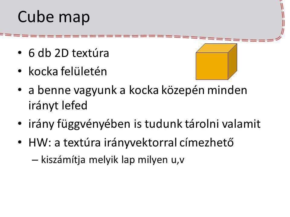 Cube map 6 db 2D textúra kocka felületén a benne vagyunk a kocka közepén minden irányt lefed irány függvényében is tudunk tárolni valamit HW: a textúra irányvektorral címezhető – kiszámítja melyik lap milyen u,v