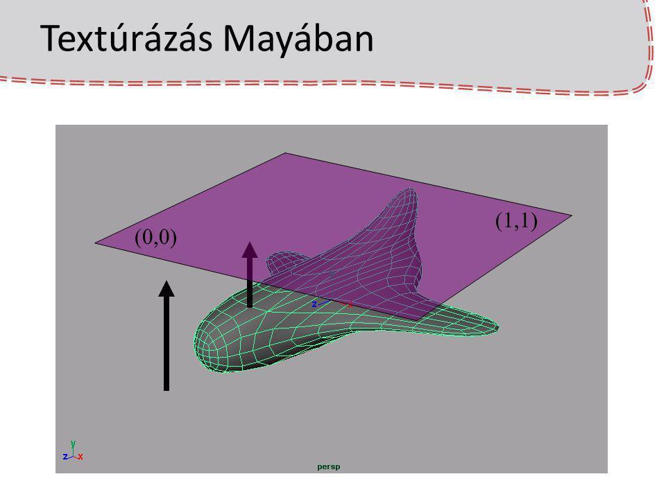 Példa: diffuse map (k d ) IDirect3DTexture9 interface létrehozás fileból: D3DXCreateTextureFromFile( device, textureFilePath, &texture);