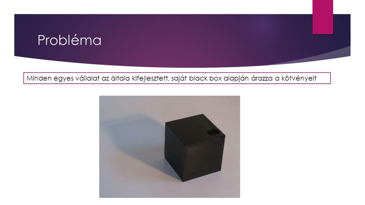 Probléma Minden egyes vállalat az általa kifejlesztett, saját black box alapján árazza a kötvényeit