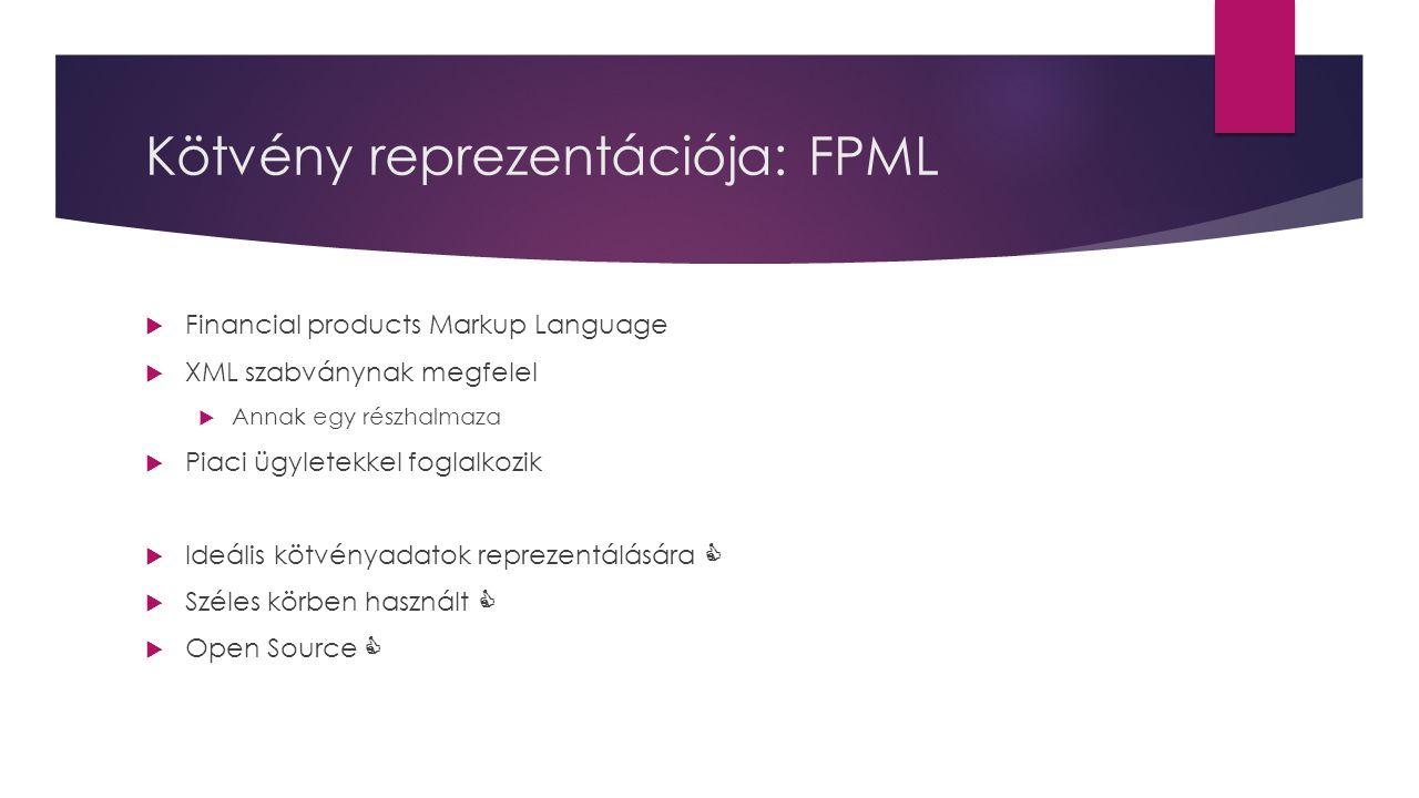 Kötvény reprezentációja: FPML  Financial products Markup Language  XML szabványnak megfelel  Annak egy részhalmaza  Piaci ügyletekkel foglalkozik