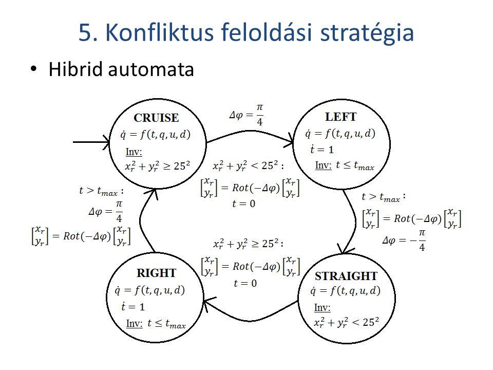 5. Konfliktus feloldási stratégia Hibrid automata