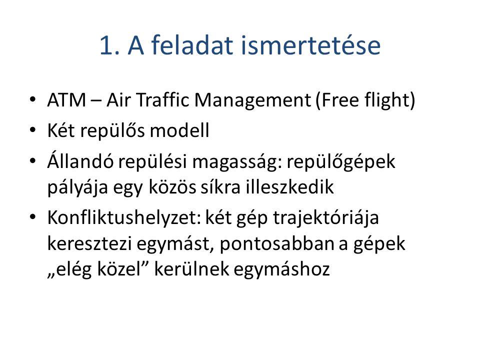 1. A feladat ismertetése ATM – Air Traffic Management (Free flight) Két repülős modell Állandó repülési magasság: repülőgépek pályája egy közös síkra