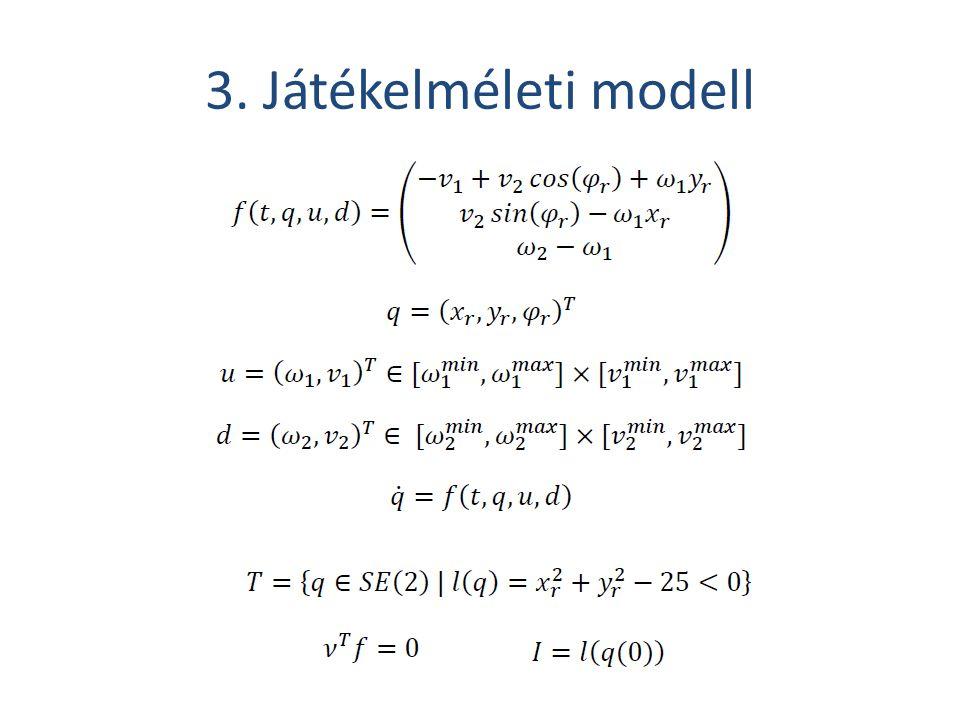3. Játékelméleti modell