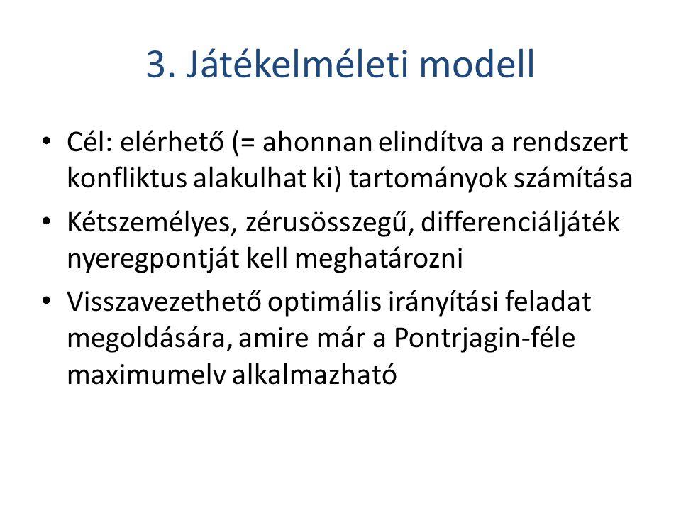 Cél: elérhető (= ahonnan elindítva a rendszert konfliktus alakulhat ki) tartományok számítása Kétszemélyes, zérusösszegű, differenciáljáték nyeregpont