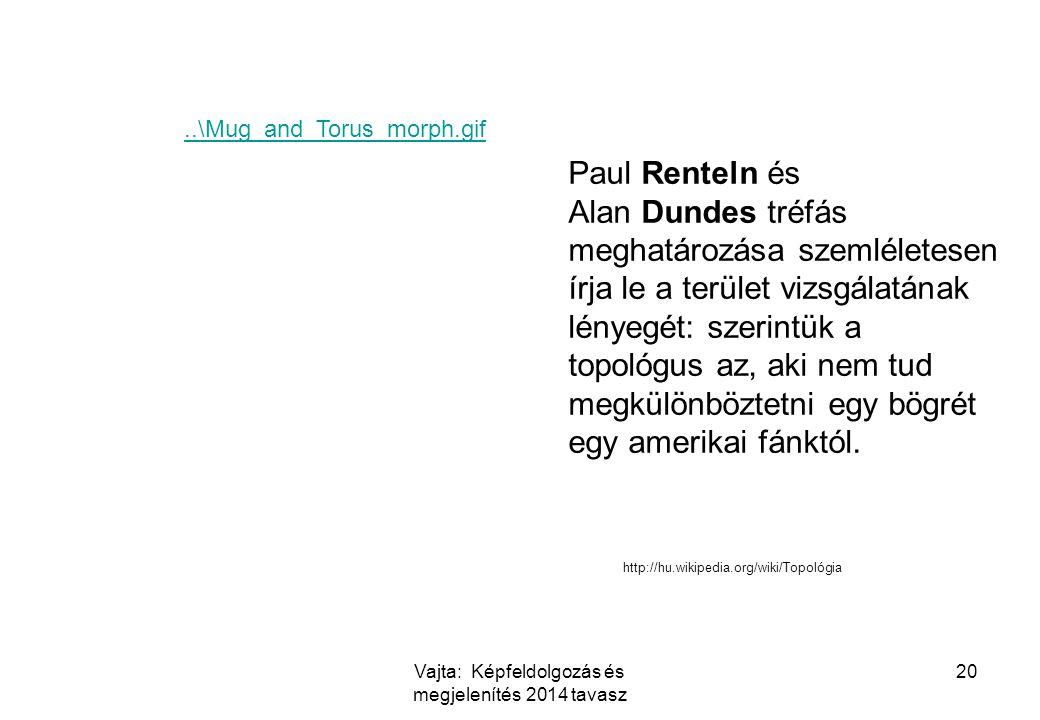 Vajta: Képfeldolgozás és megjelenítés 2014 tavasz 20..\Mug_and_Torus_morph.gif Paul Renteln és Alan Dundes tréfás meghatározása szemléletesen írja le a terület vizsgálatának lényegét: szerintük a topológus az, aki nem tud megkülönböztetni egy bögrét egy amerikai fánktól.
